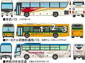 東京国際空港 (HND) バス3台セット B 2021年2月発売